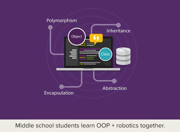 Robotics Middle School OOP