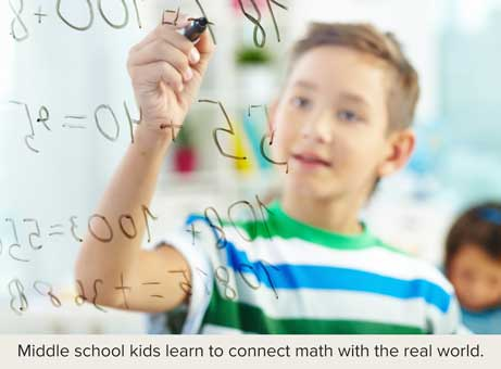 Middle school kids learn to connect math with the real world.